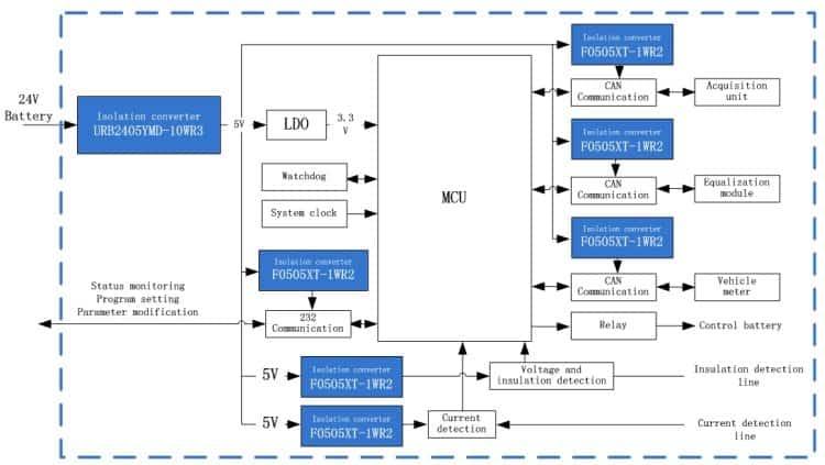 voedingsoplodding_voor_het_batterij_managementsysteem