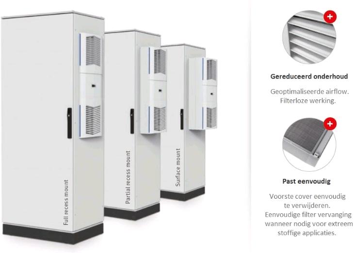Airconditioning units voor schakelkasten